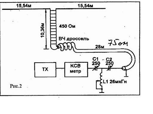 Немного об антеннах с симметричным фидером — G5RV и ZS6BKW
